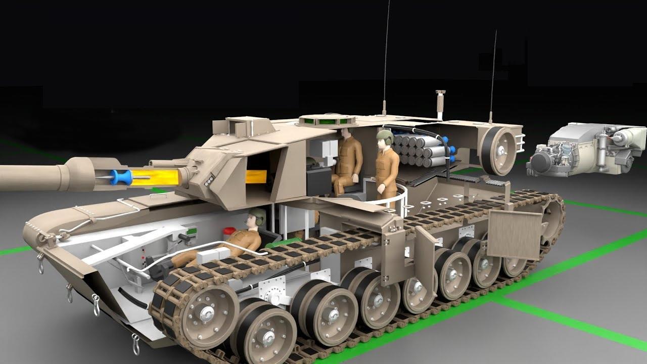 坦克内部究竟是怎样的 现代化的战车是如何工作的