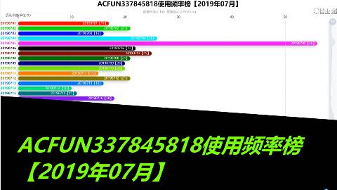 ACFUN337845818使用频率榜【2019年07月】