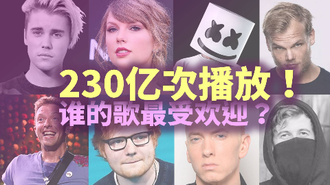 第一名230亿次播放!全球歌曲播放最高的10位歌手/乐队都有谁?