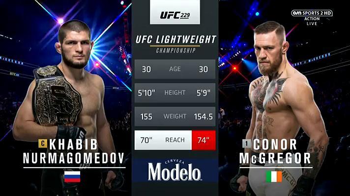 UFC:小鹰 卡哈比-欧曼格莫多夫 VS. 嘴炮 康纳-麦格雷戈