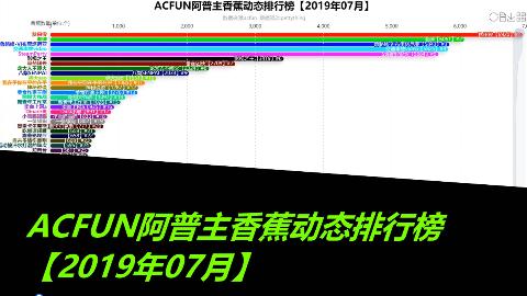 ACFUN阿普主香蕉动态排行榜【2019年07月】