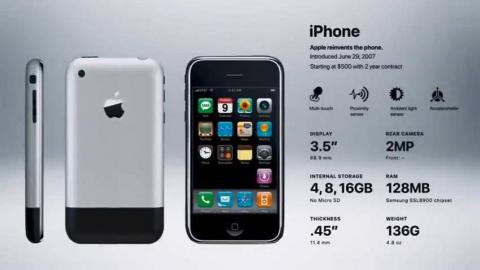 iPhone1-11变革