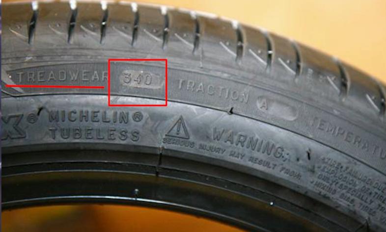 驾驶安全轮胎至关重要,如何挑选适合自己的轮胎呢?