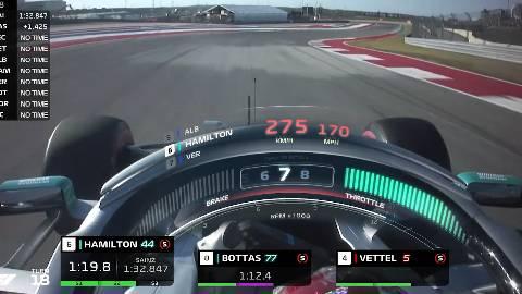 F1 2019美国排位赛,博塔斯夺杆,终结法拉利杆位连霸