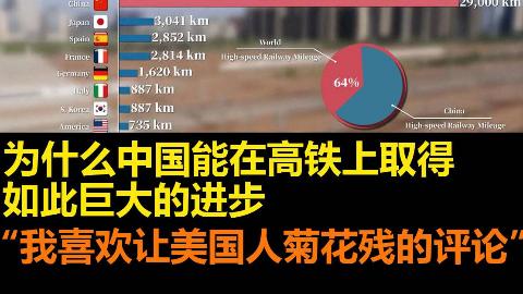 为什么中国能在高速铁路上取得如此巨大的进步
