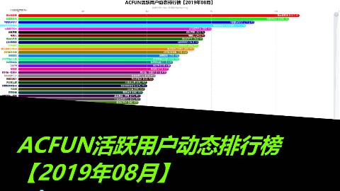 ACFUN活跃用户动态排行榜【2019年08月】