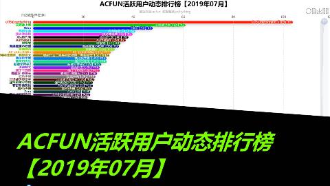ACFUN活跃用户动态排行榜【2019年07月】