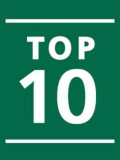足球top10