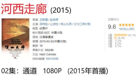 【纪录片:河西走廊】02集:通道   1080P   (2015年首播)
