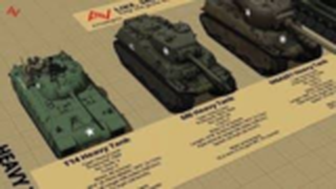 3D建模看二战美国坦克类型与尺寸