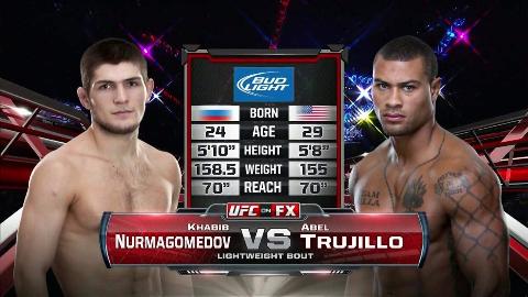 UFC:小鹰 哈比卜-努曼格莫多夫 VS. 阿贝尔-特鲁希略