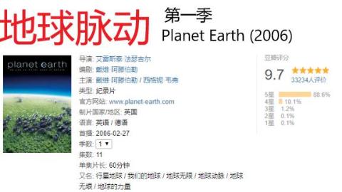 【地球脉动/行星地球】[英语配音]第一季02集   (2006年首播)