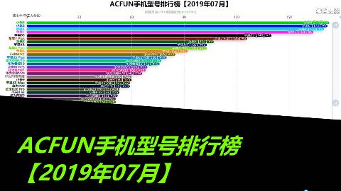 ACFUN手机型号排行榜【2019年07月】