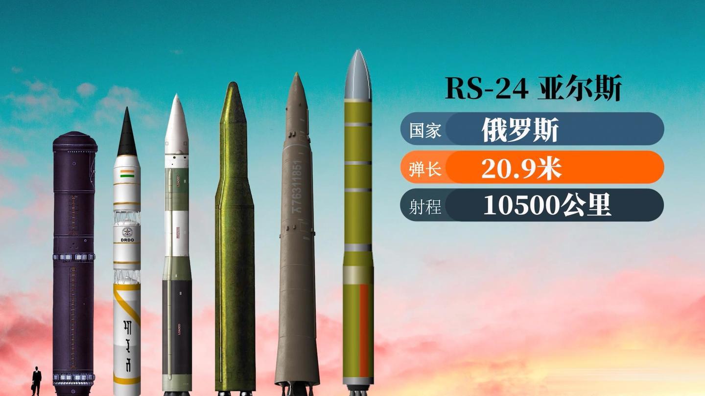 国之重器: 各国洲际导弹大小高度比较