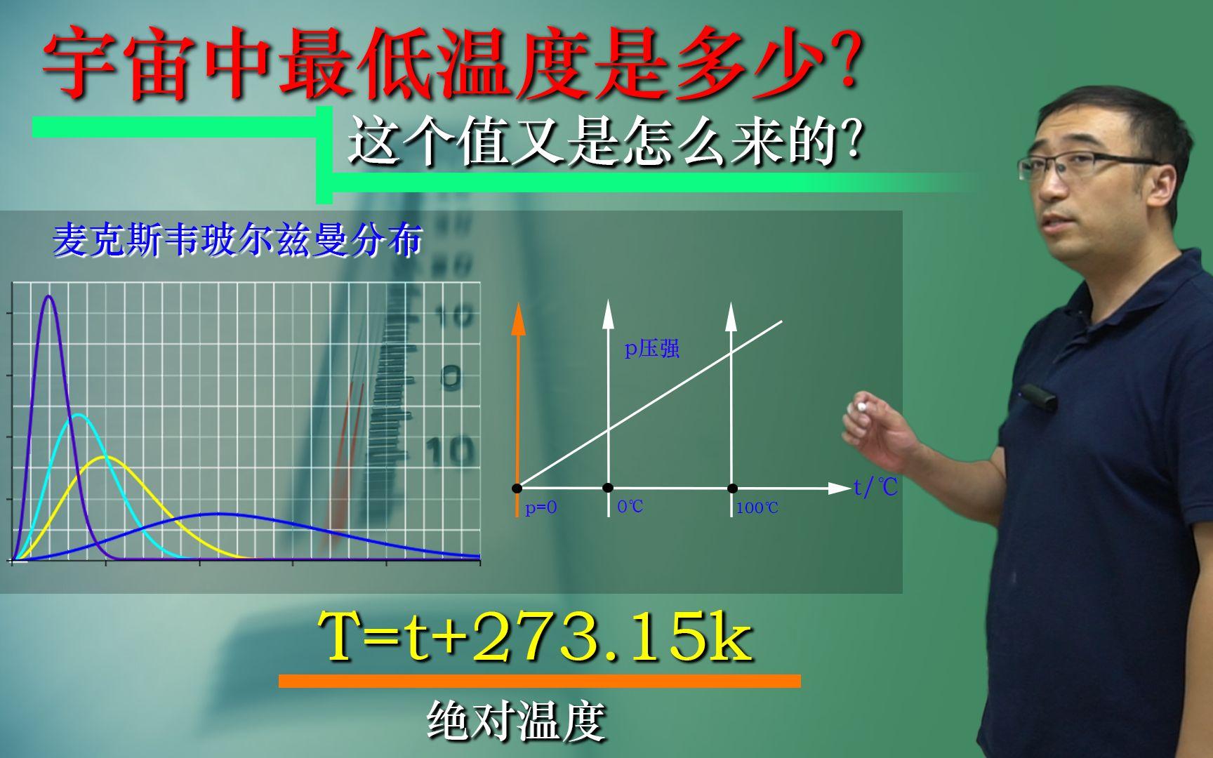宇宙中的最低温度是多少? 李永乐老师讲绝对零度和热力学第三定律