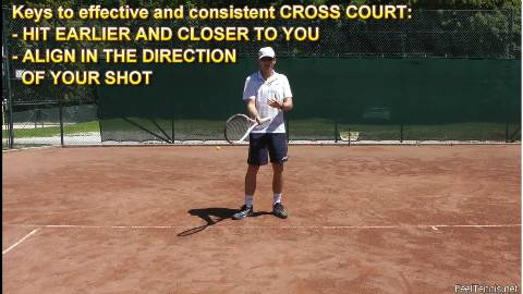 网球正手如何打斜线球和直线球
