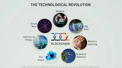 【TED】对未来影响最大的科技!!!