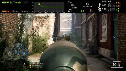 小A战地1武器推荐之近近战腰射神器M1907 SL 壕沟战