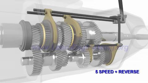 汽车手动挡变速器是怎样工作的?迷惑多年今天总算明白了