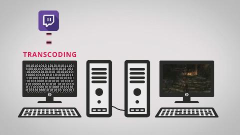 【官方双语】当主播需要一台什么样的电脑? #电子速谈