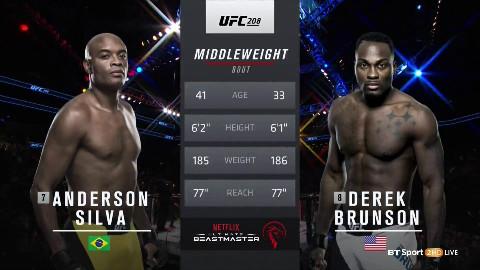 UFC 208 Anderson Silva VS. Derek Brunson