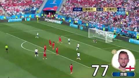 2018俄罗斯世界杯-全进球集锦