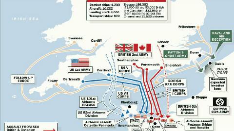 【诸葛】二战篇:诺曼底登陆的最后准备