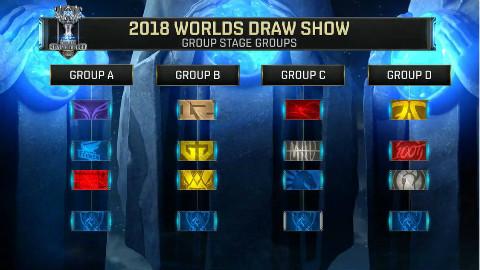 [全程中字]2018英雄联盟全球总决赛抽签及分组点评