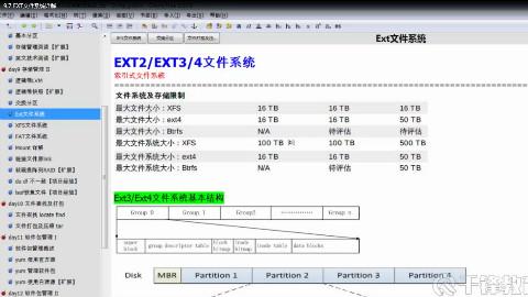 Linux在线教程-EXT文件系统详解