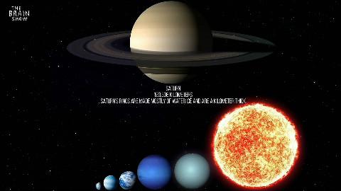 渺小与庞大:宇宙天体的大小比较 @柚子木字幕组