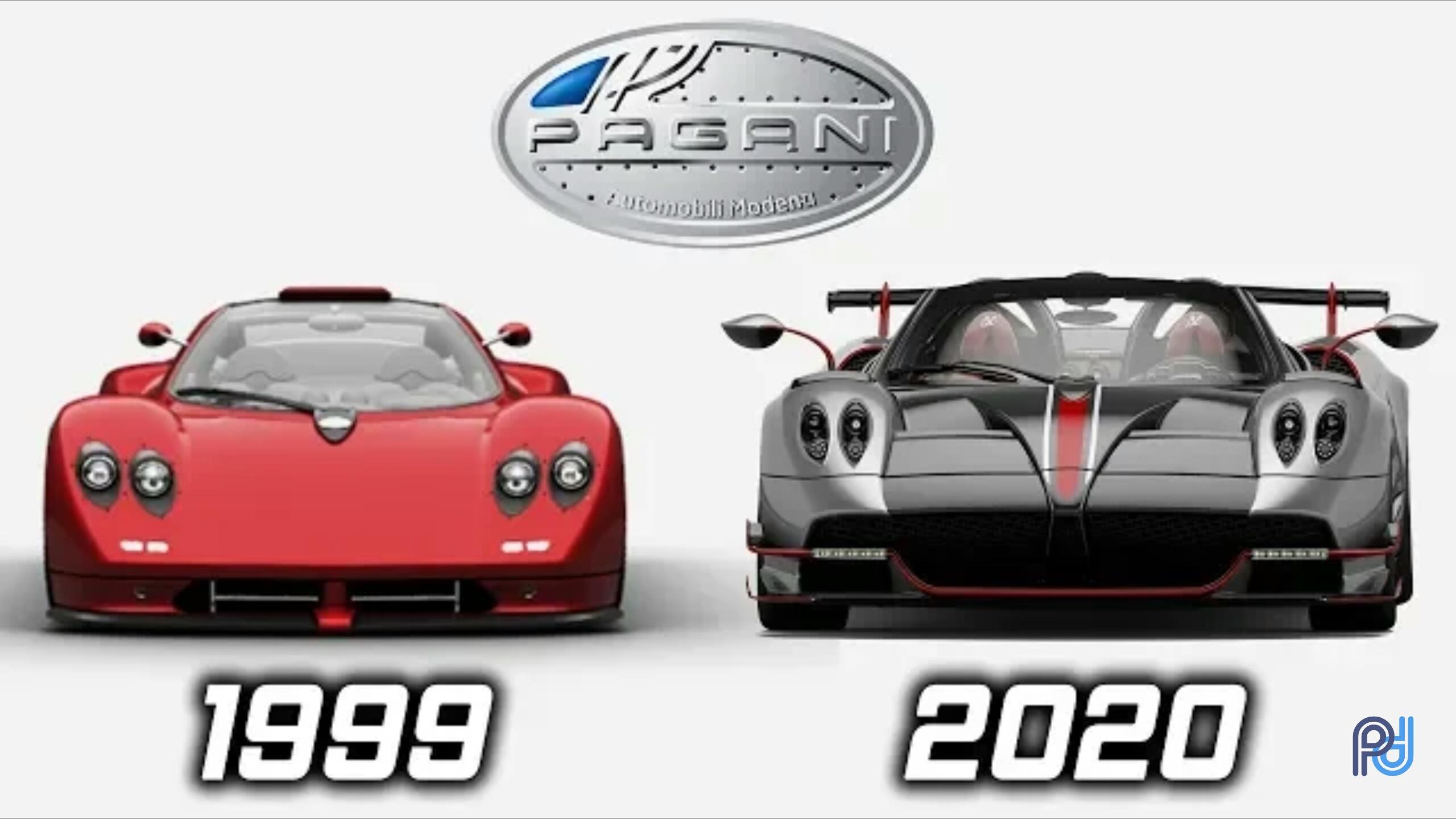 帕加尼车型发展史1999-2020