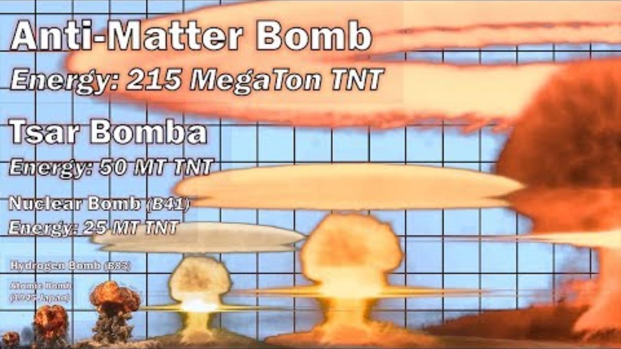 2020年各类武器爆炸威力直观比较!第一名把核弹都给秒了