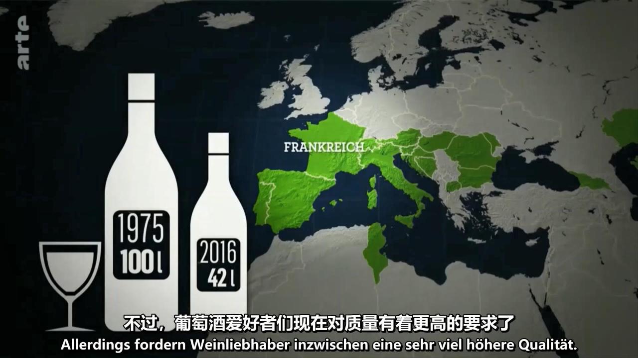 """【双语科普】葡萄酒制造如何入侵全球 中国成最大""""赢家"""""""