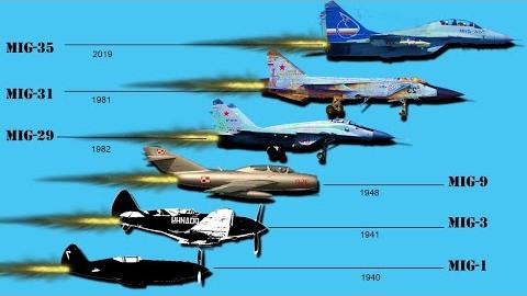 米格战斗机机型演变(1940-2019)