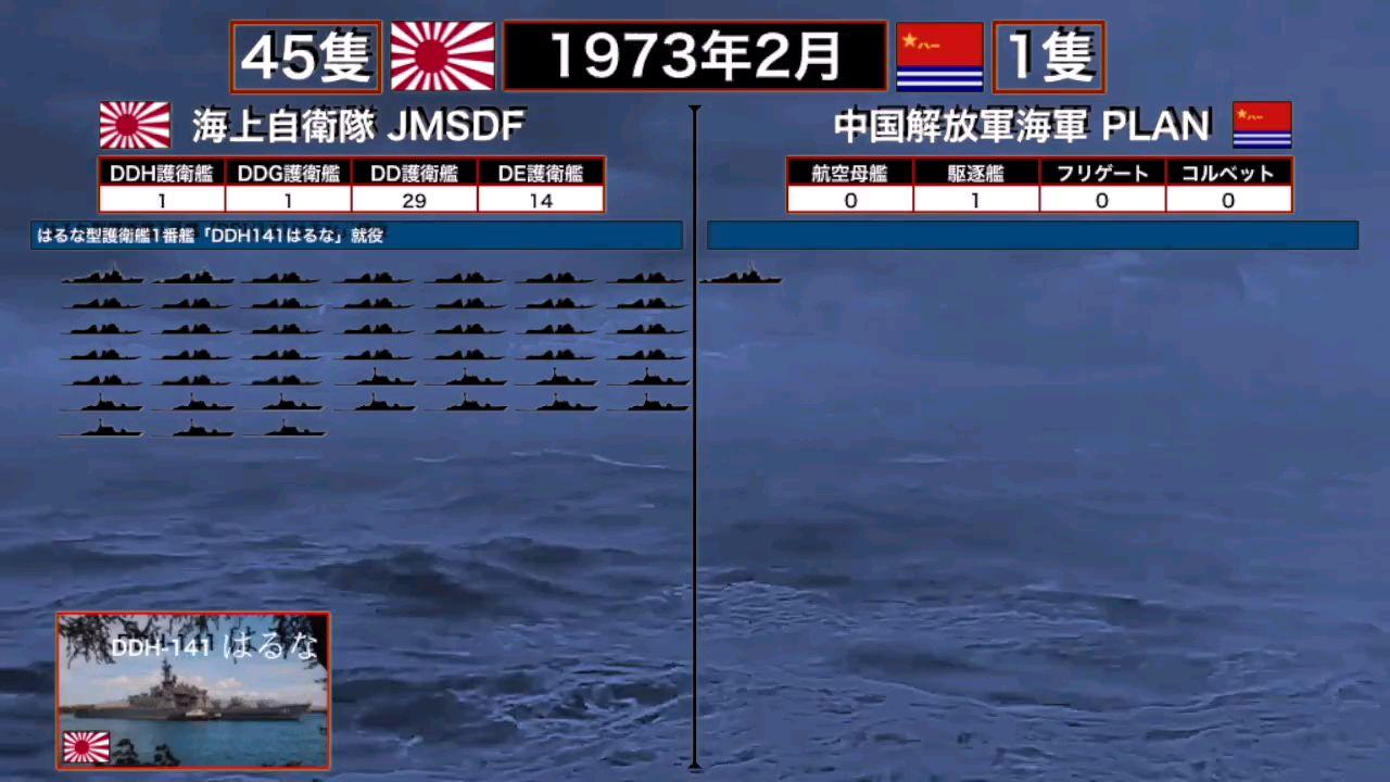日本人制作,中日海上力量1971-2020对比