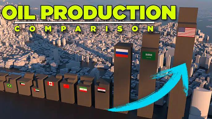 按国家划分的石油产量
