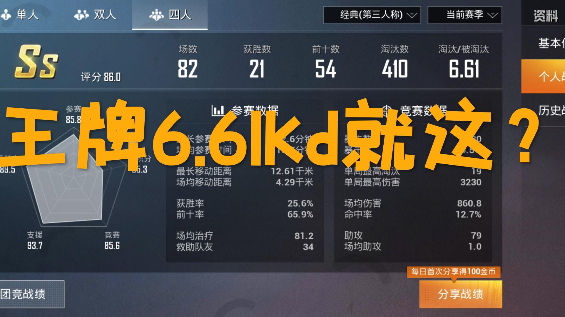 和平精英:超级王牌6.61Kd就这水平?