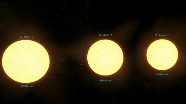 临近太阳系天体,水瓶座EZ三星系统,宇宙沙盘2