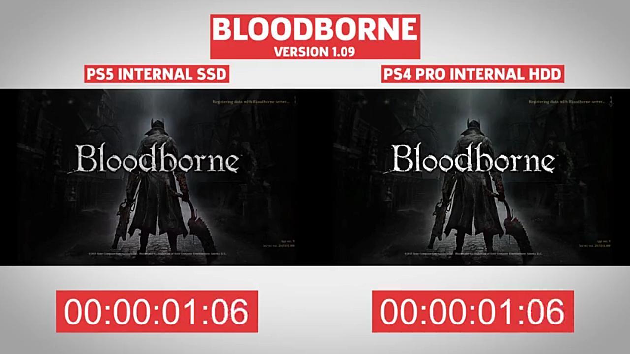 PS5对比PS4 Pro! 10款本世代游戏读取时间大比拼
