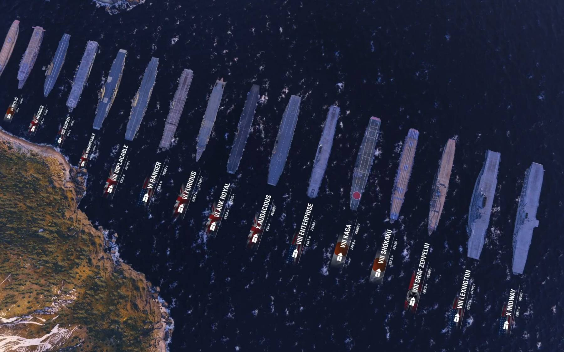 战舰体积对比:航空母舰