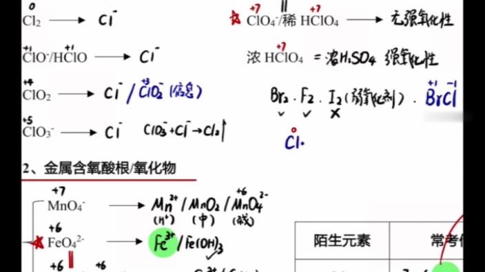 李政高考化学复习必备