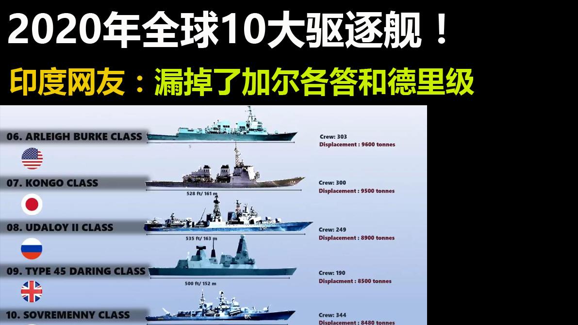 2020年全球10大驱逐舰 !