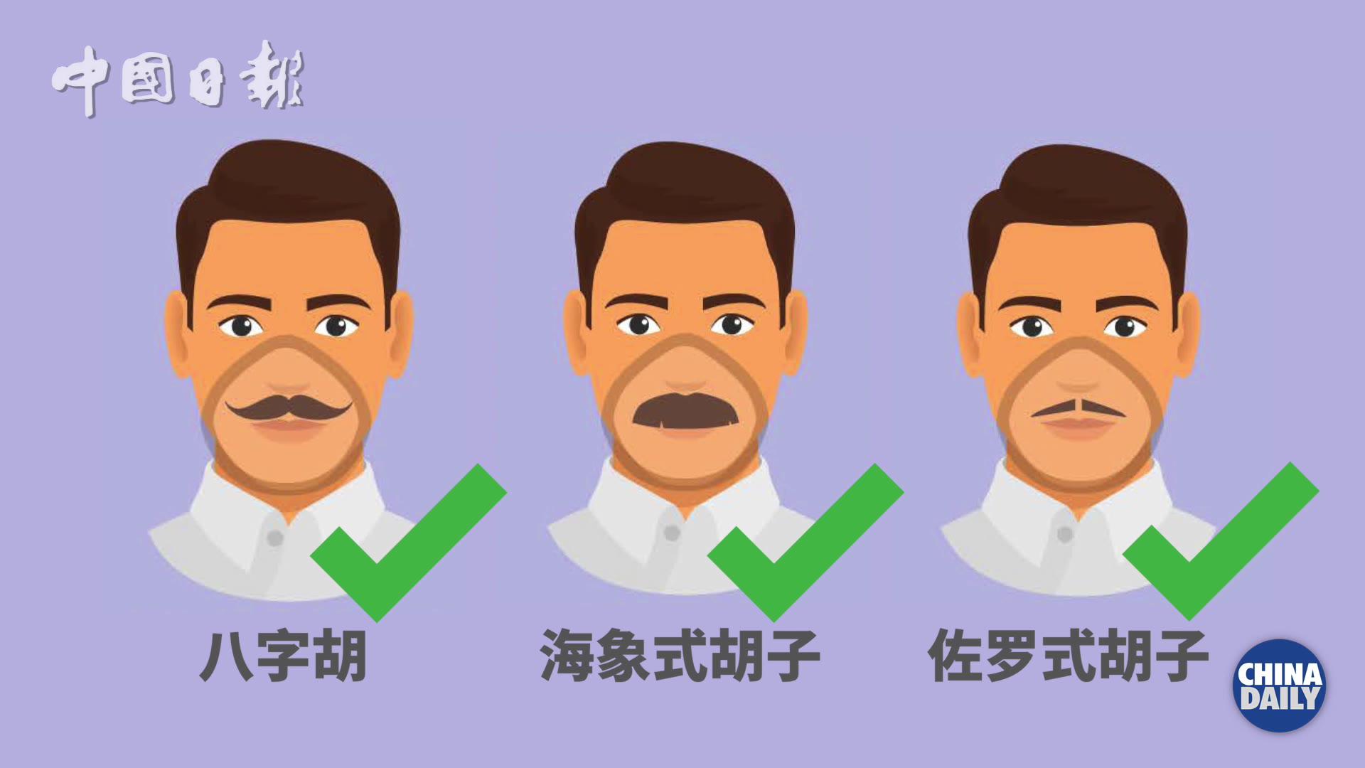 美国CDC建议男士戴口罩要刮胡子 以免口罩失效