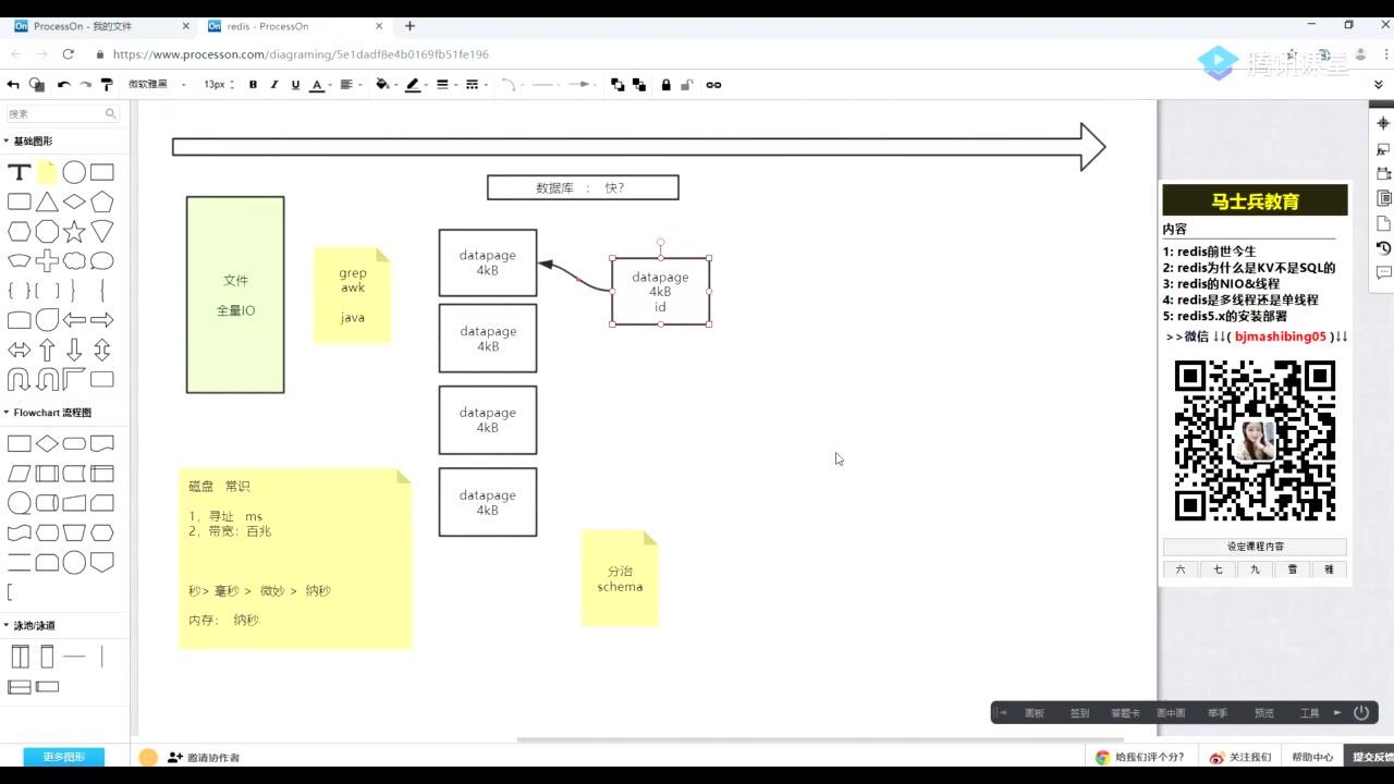 redis的NIO&线程模型-2