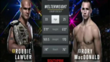 经典对战#01  UFC189   Roobie vs Rory