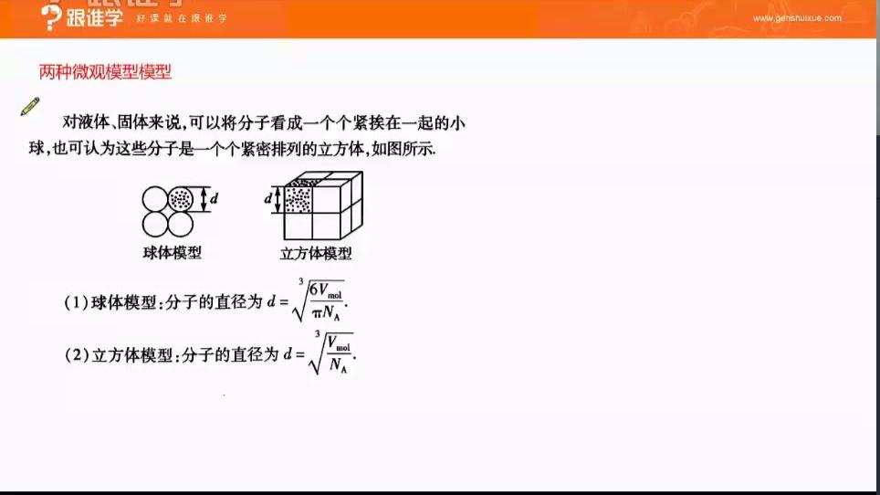 【高三党复习必看】物理3-3 看了必定提分