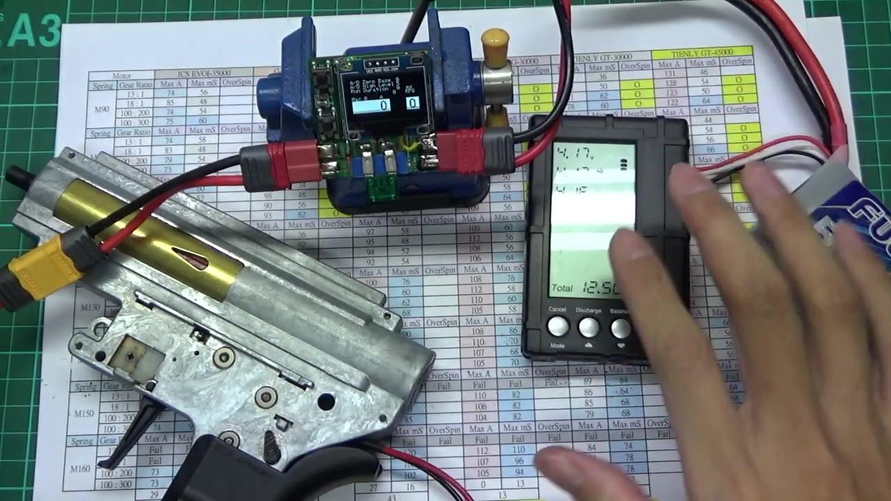 Airsoft AEG 電槍 馬達 齒輪 彈簧 測試集評