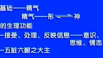 中医理论基础(好好学习天天向上)为自己的健康加油!