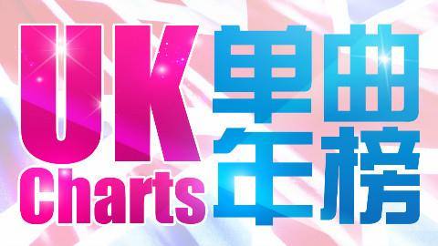 【UK Charts】2015年 英国单曲年榜Top100【补档】