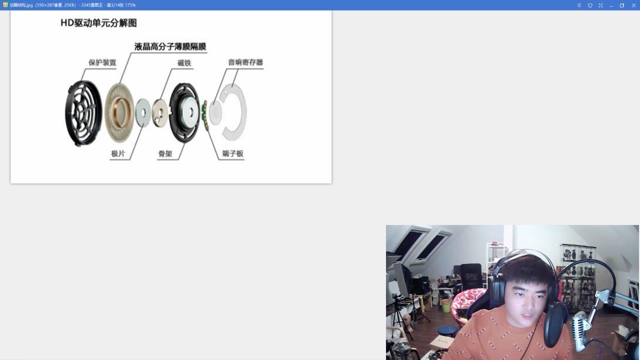 6种耳机单元的发声原理!【直播录像】
